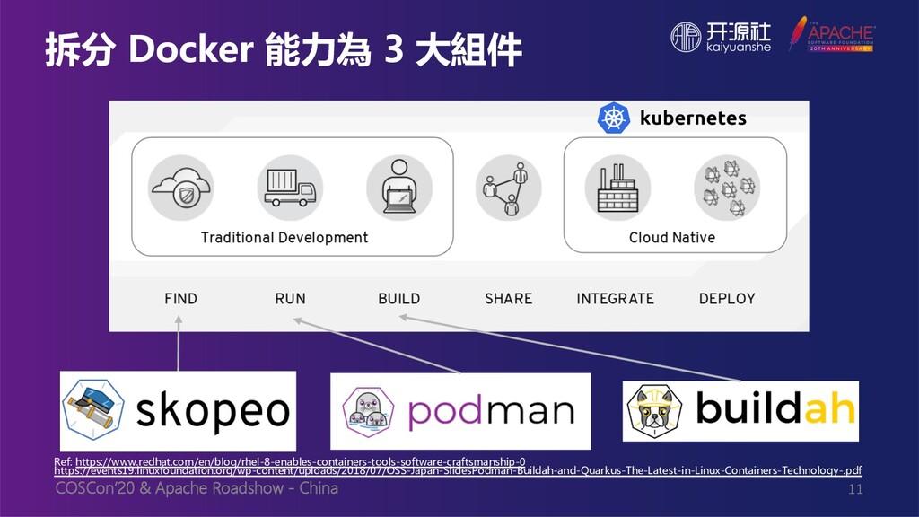 COSCon'20 & Apache Roadshow - China 拆分 Docker 能...