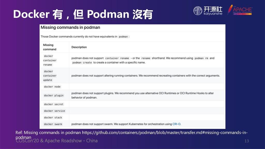 COSCon'20 & Apache Roadshow - China Docker 有,但 ...