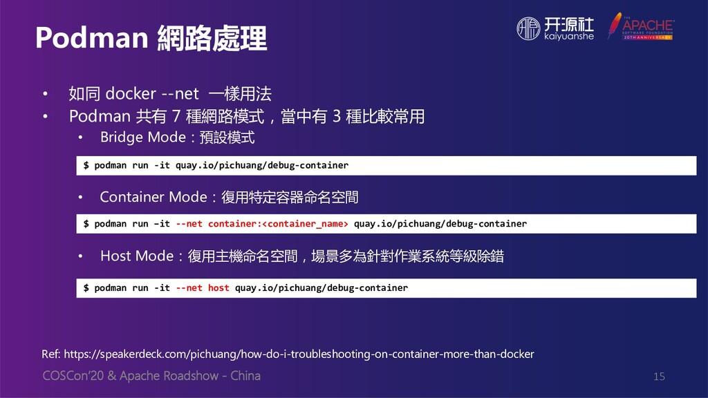 COSCon'20 & Apache Roadshow - China Podman 網路處理...