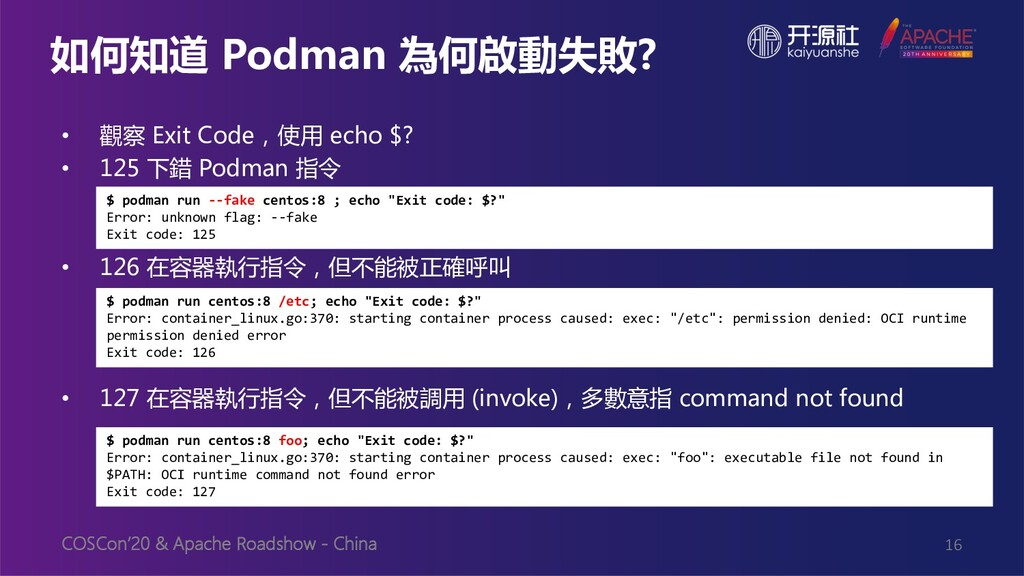 COSCon'20 & Apache Roadshow - China 如何知道 Podman...