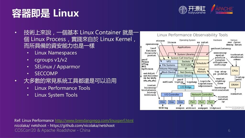 COSCon'20 & Apache Roadshow - China 容器即是 Linux ...