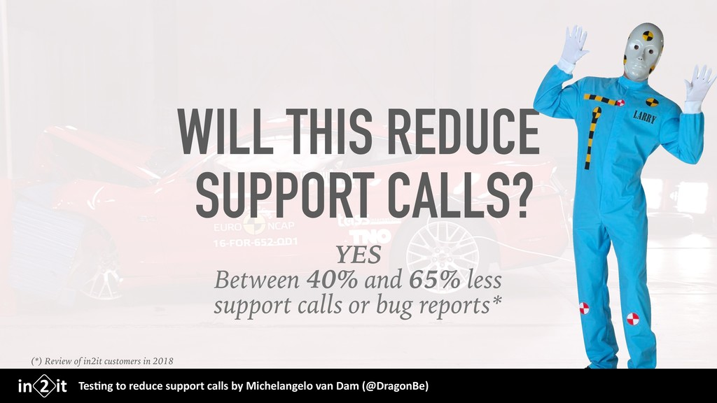 WILL THIS REDUCE SUPPORT CALLS? YES Between 40%...