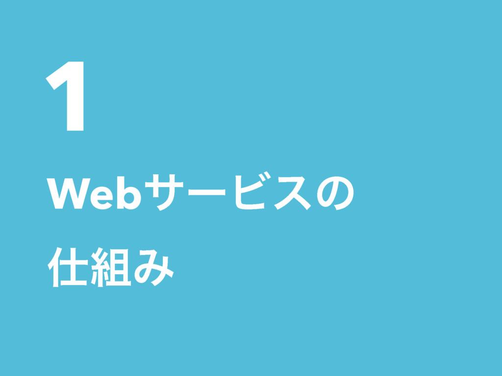 1 WebαʔϏεͷ Έ
