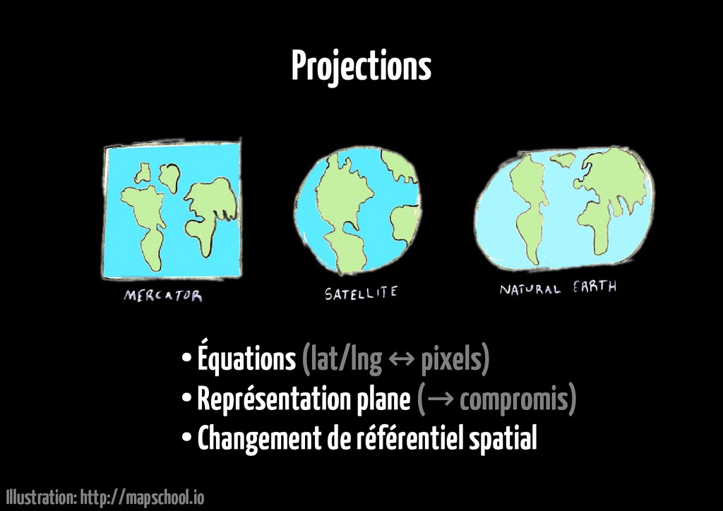 Projections ● Équations (lat/lng pixels) ↔ ● Re...