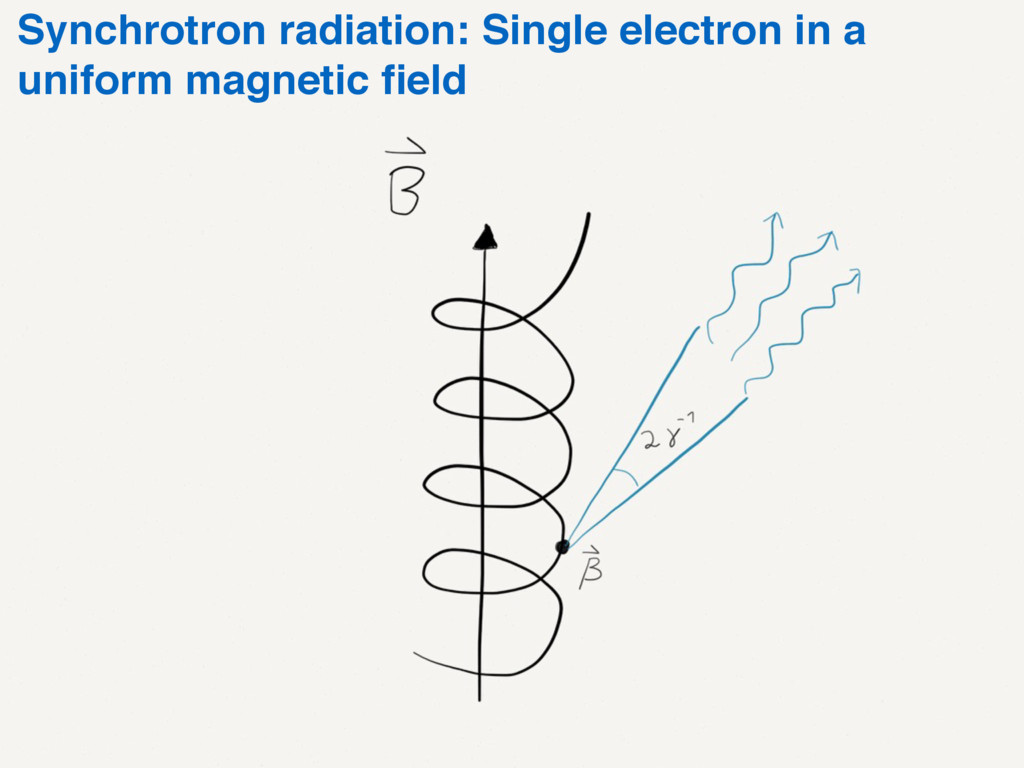 Synchrotron radiation: Single electron in a uni...