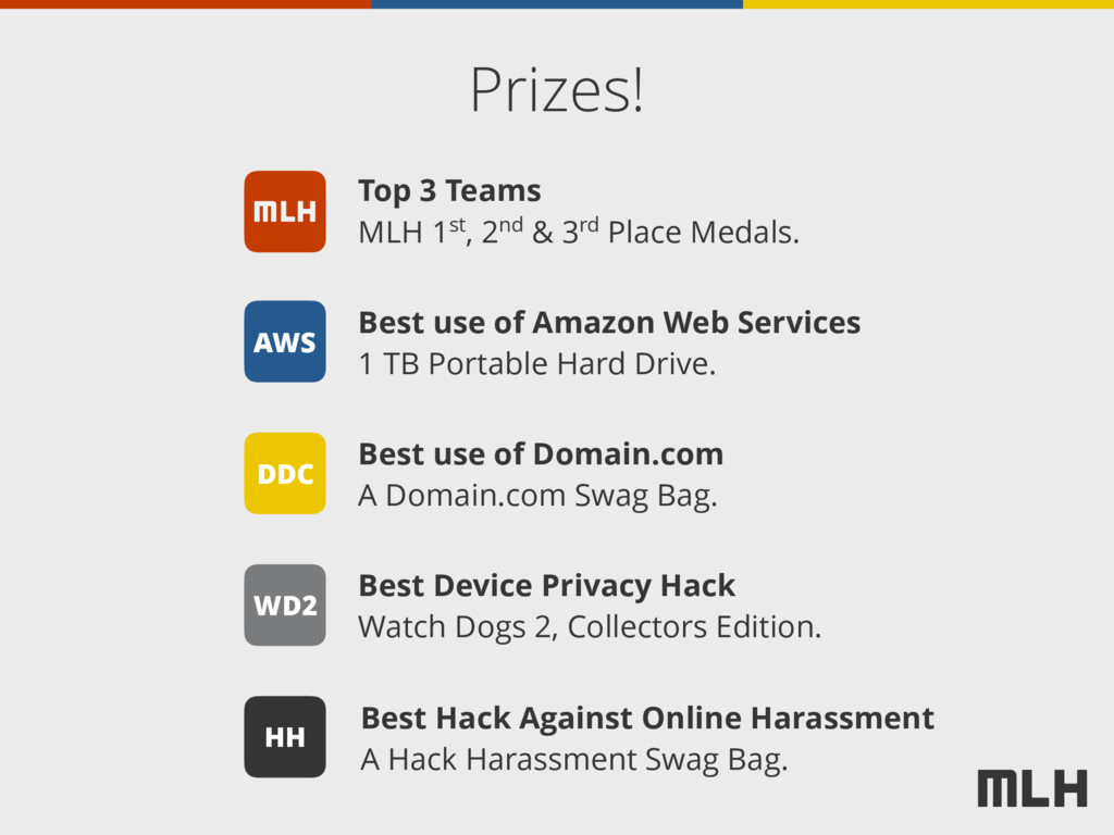 Prizes! Best use of Amazon Web Services 1 TB Po...