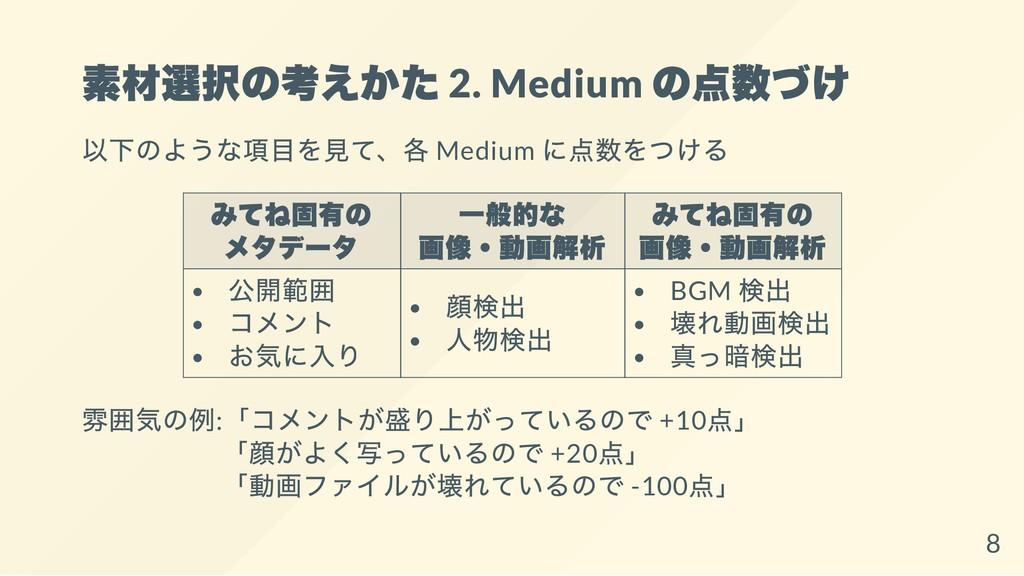 素材選択の考えかた 2. Medium の点数づけ 以下のような項目を見て、各 Medium ...