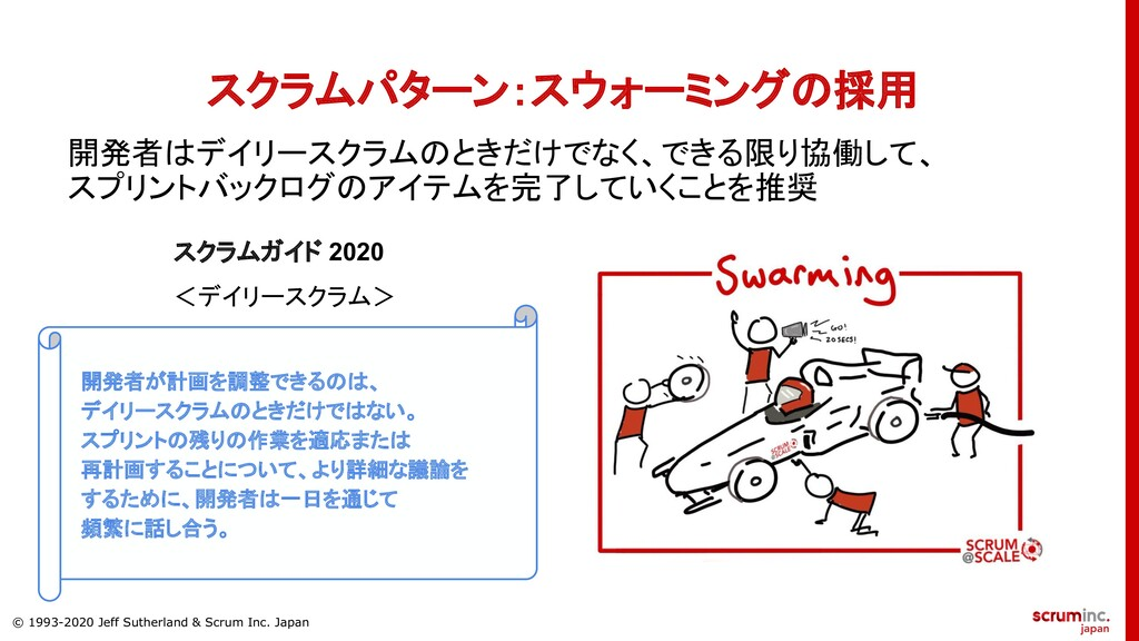 © 1993-2020 Jeff Sutherland & Scrum Inc. Japan ...