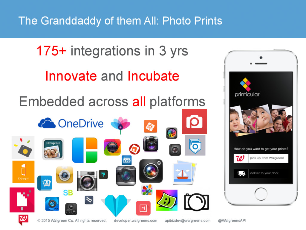 The Granddaddy of them All: Photo Prints 175+ i...