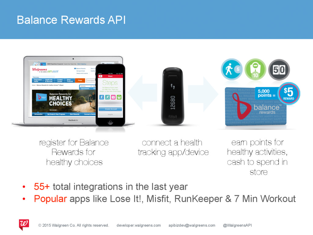 Balance Rewards API earn points for healthy act...