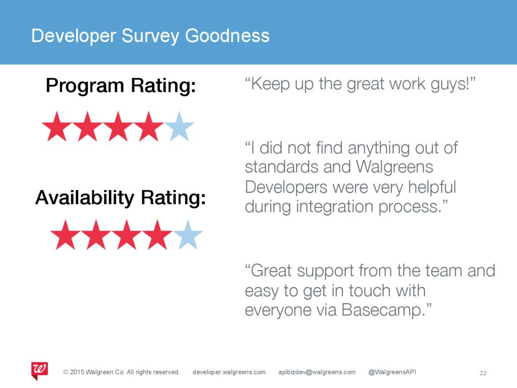 Developer Survey Goodness 22 Program Rating: ! ...
