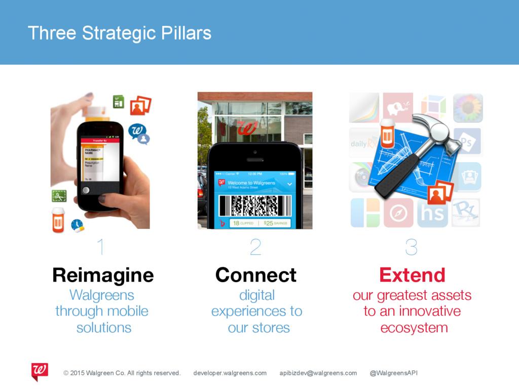 Three Strategic Pillars Reimagine  Connect  E...
