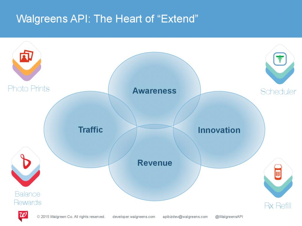 Awareness Traffic Innovation Revenue Photo Prin...