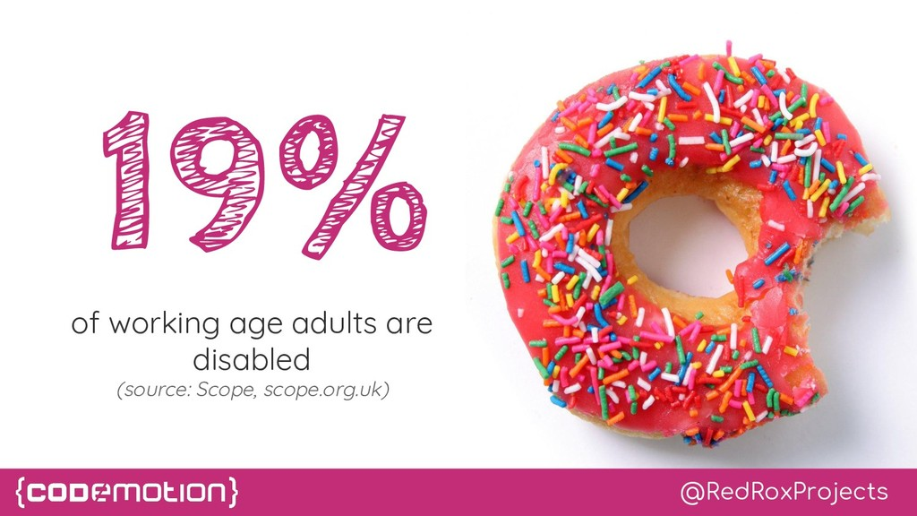 @RedRoxProjects 19% of working age adults are d...