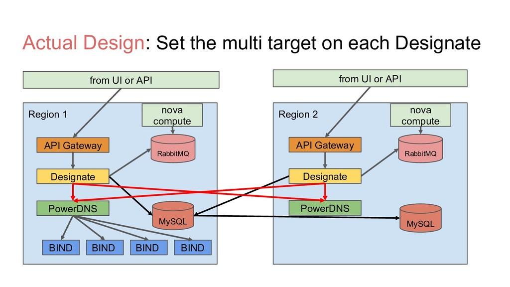 Actual Design: Set the multi target on each Des...