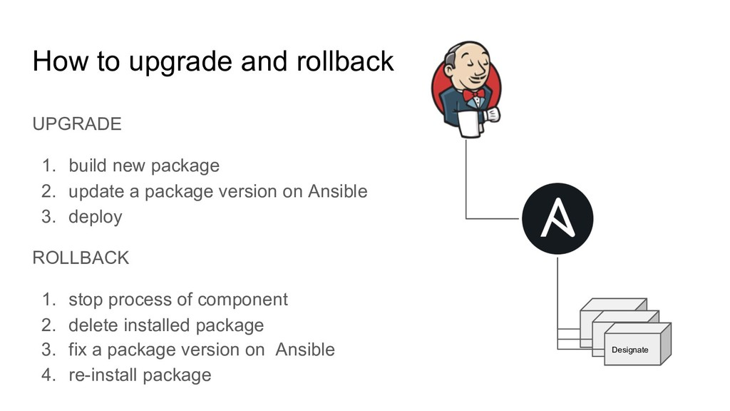 How to upgrade and rollback UPGRADE 1. build ne...