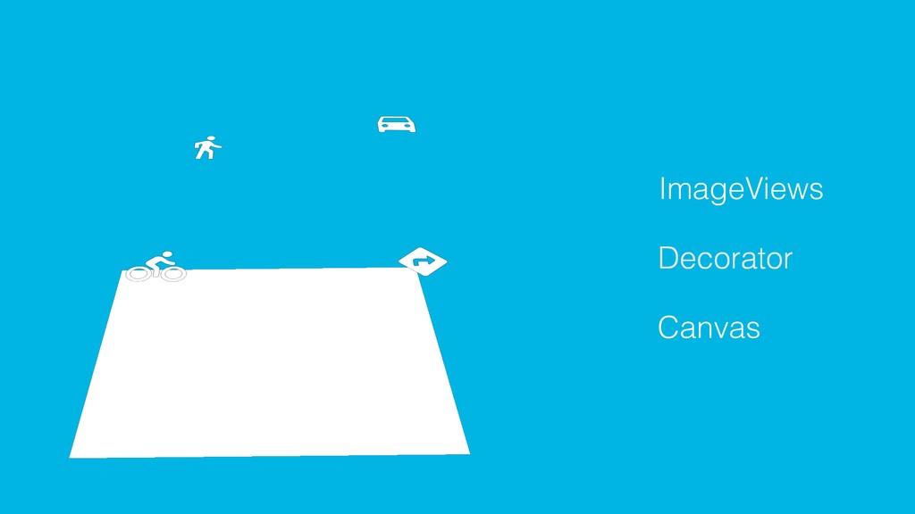Decorator Canvas ImageViews