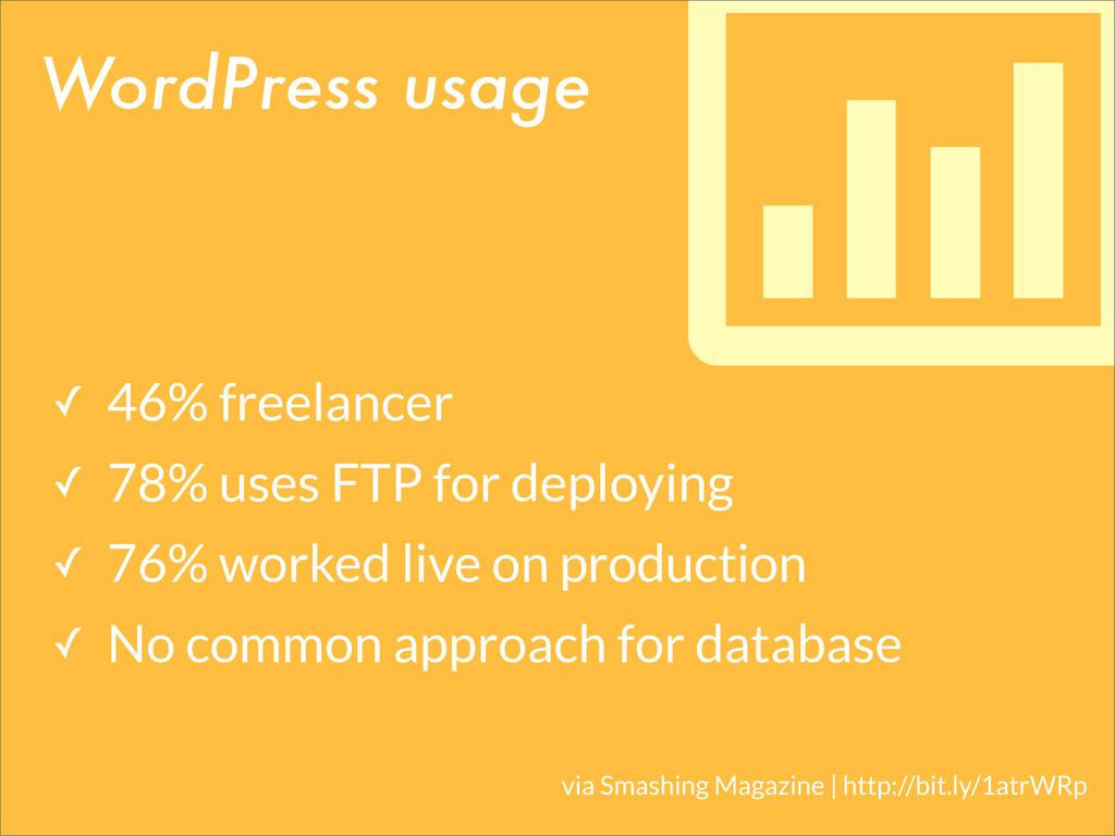 ✓ 46% freelancer ✓ 78% uses FTP for deploying ✓...