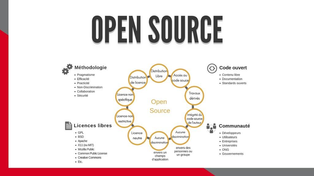 OPEN SOURCE OPEN SOURCE OPEN SOURCE OPEN SOURCE...