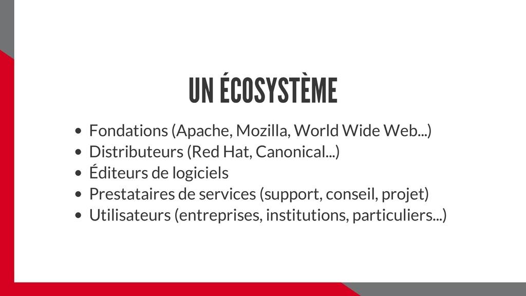 UN ÉCOSYSTÈME Fondations (Apache, Mozilla, Worl...