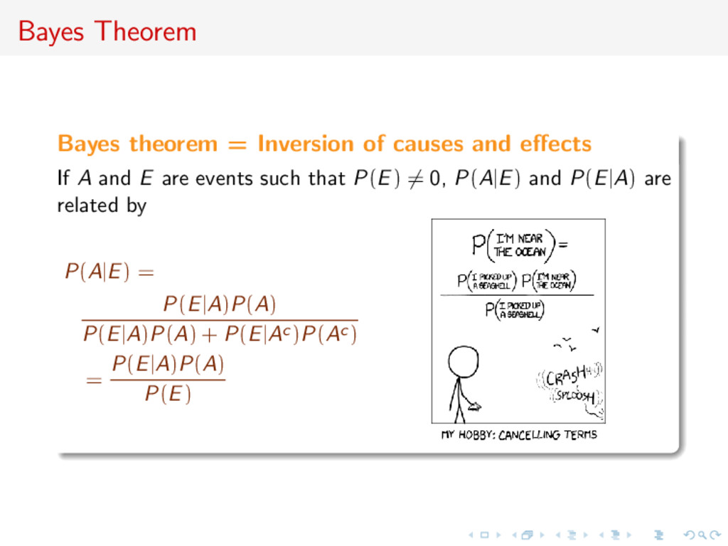 Bayes Theorem Bayes theorem = Inversion of caus...