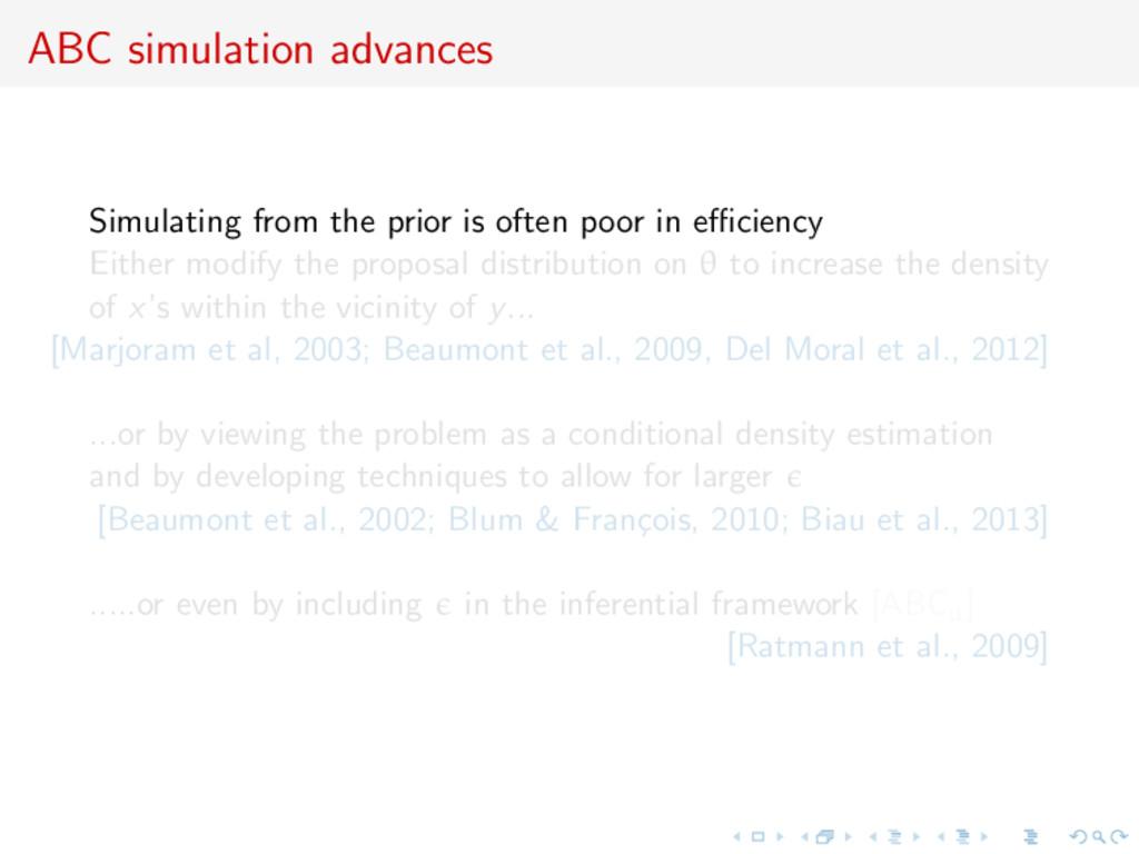 ABC simulation advances Simulating from the pri...