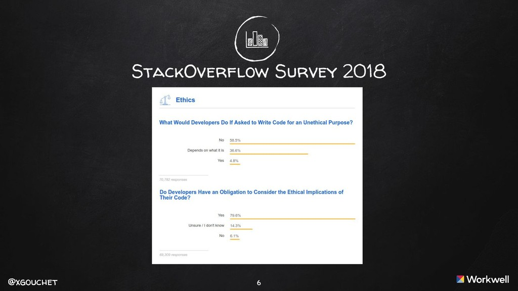 @xgouchet @xgouchet 6 StackOverflow Survey 2018