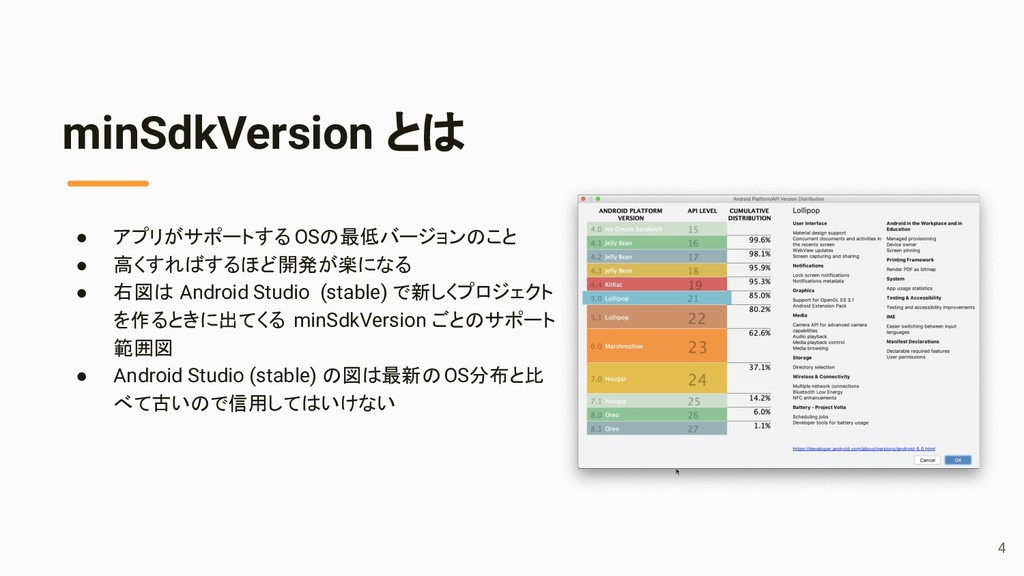 minSdkVersion とは ● アプリがサポートする OSの最低バージョンのこと ● 高...