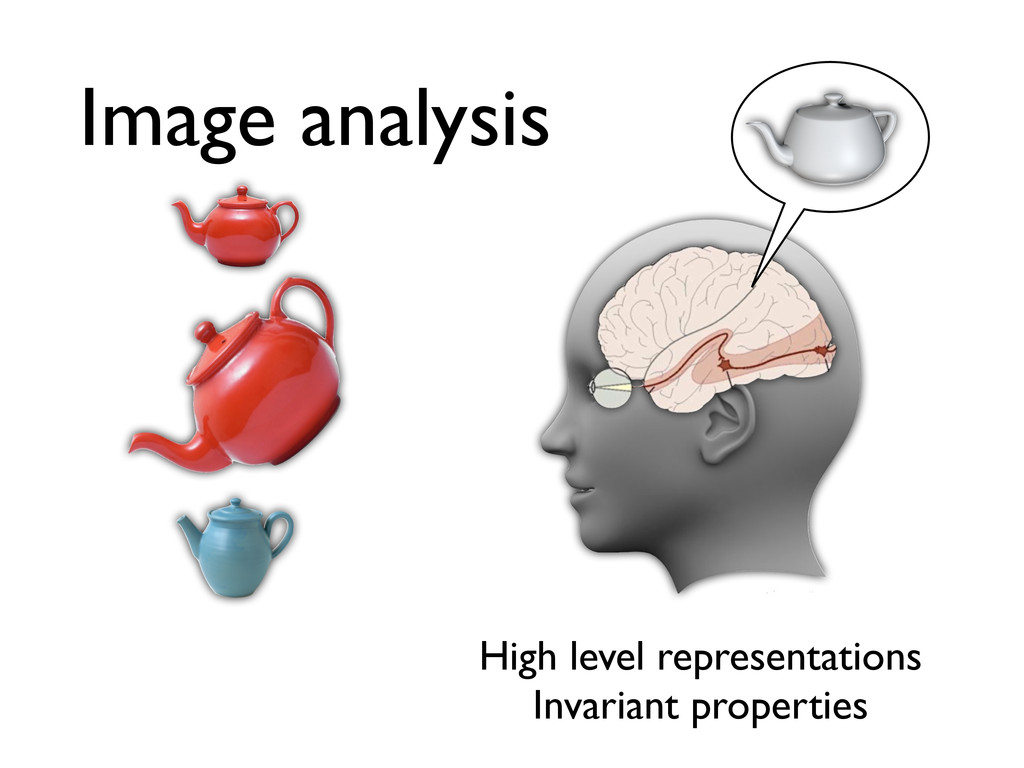 Image analysis High level representations Invar...