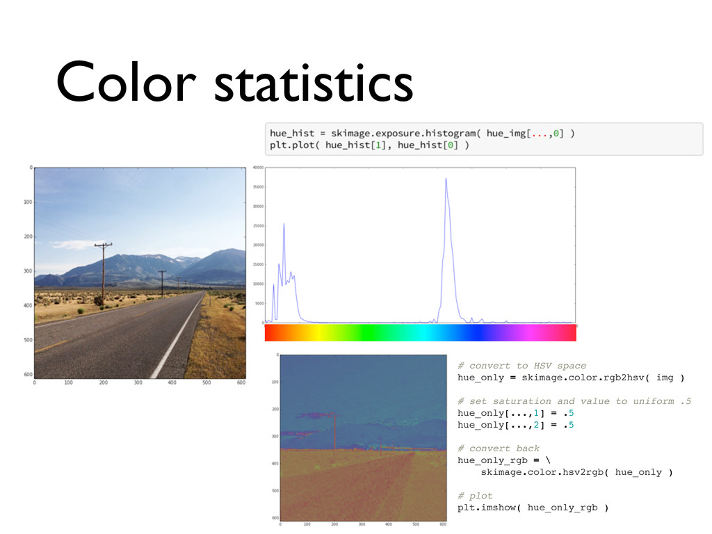 Color statistics # convert to HSV space hue_onl...