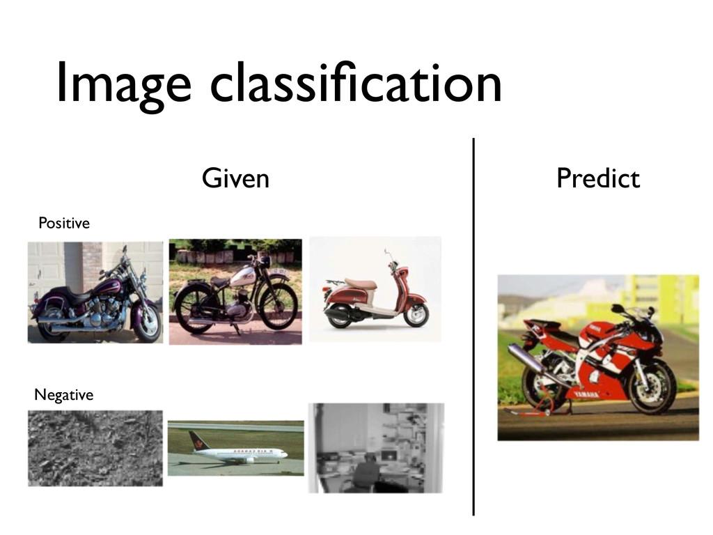 Image classification Given Predict Positive Nega...