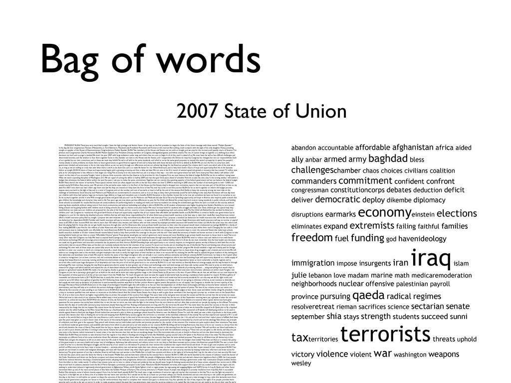 Bag of words abandon accountable affordable afg...