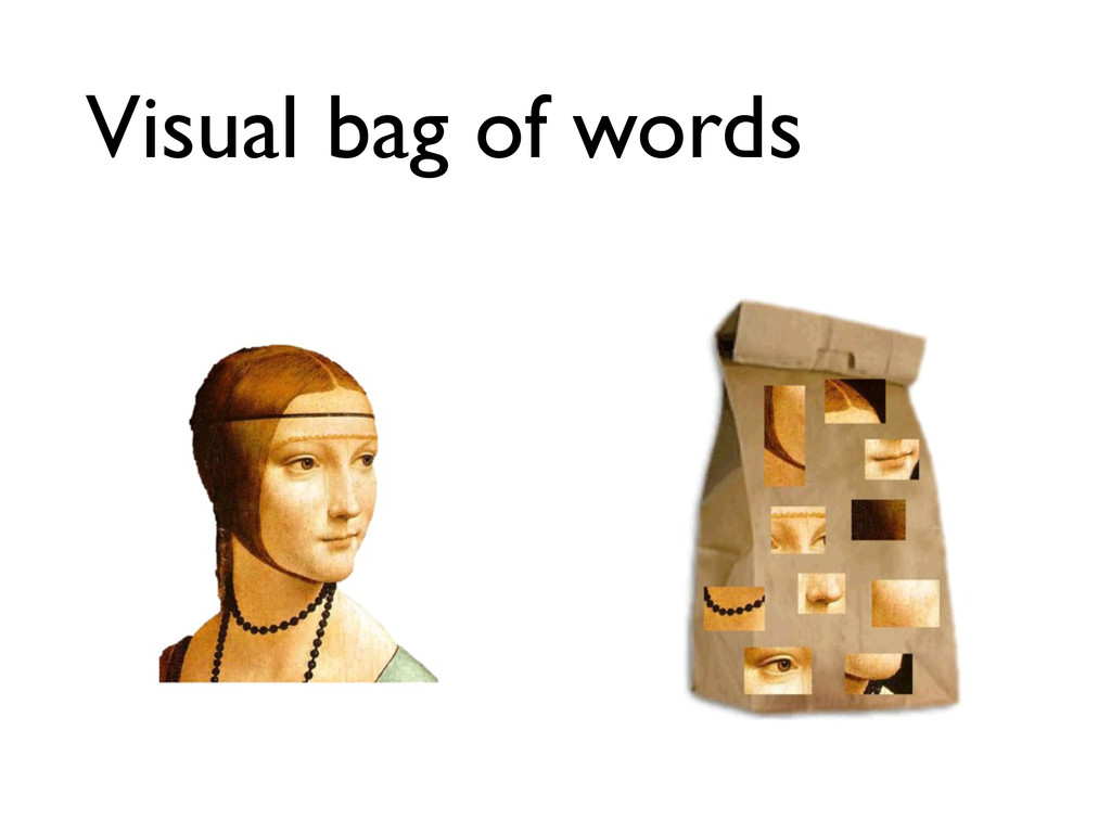 Visual bag of words
