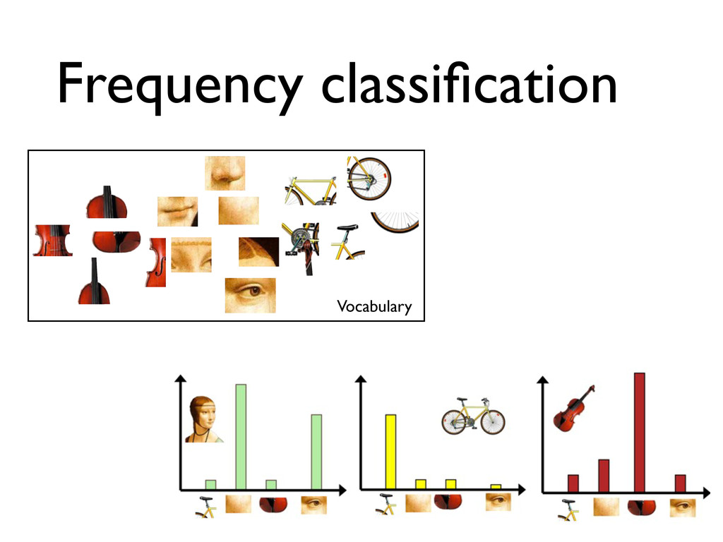 Frequency classification Vocabulary