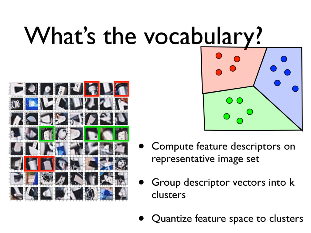 What's the vocabulary? • Compute feature descri...