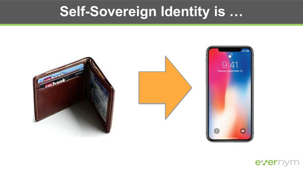 Self-Sovereign Identity is …