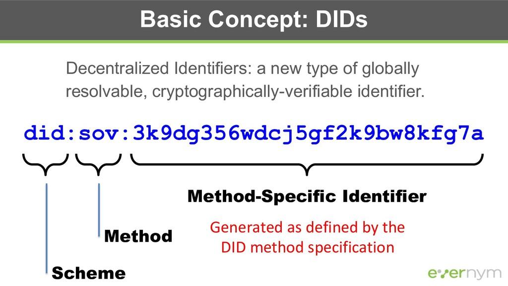 Basic Concept: DIDs Decentralized Identifiers: ...