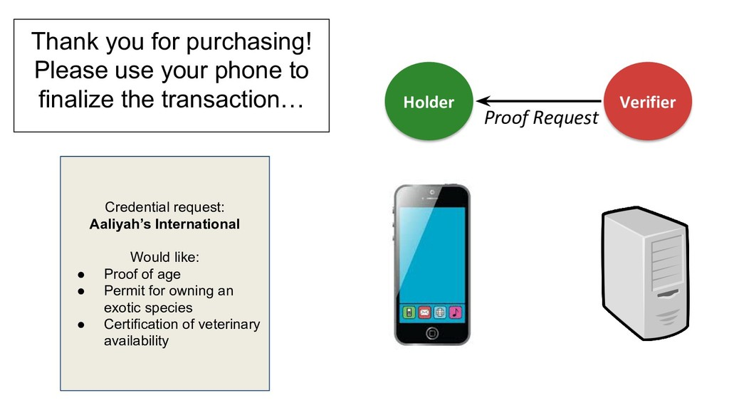 Thank you for purchasing! Please use your phone...