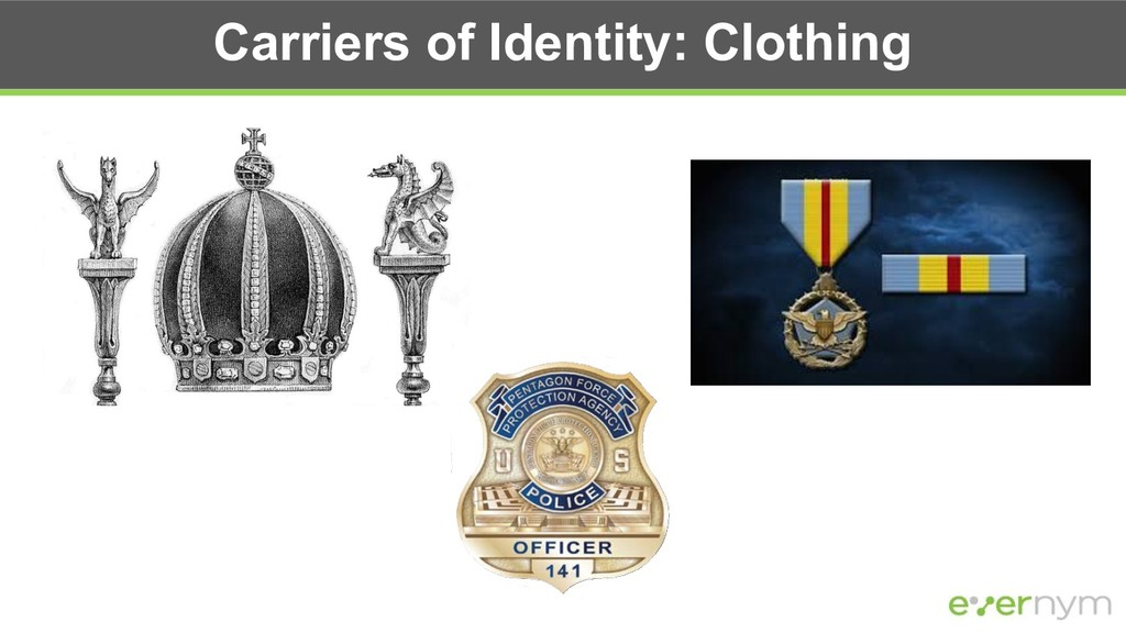 Carriers of Identity: Clothing