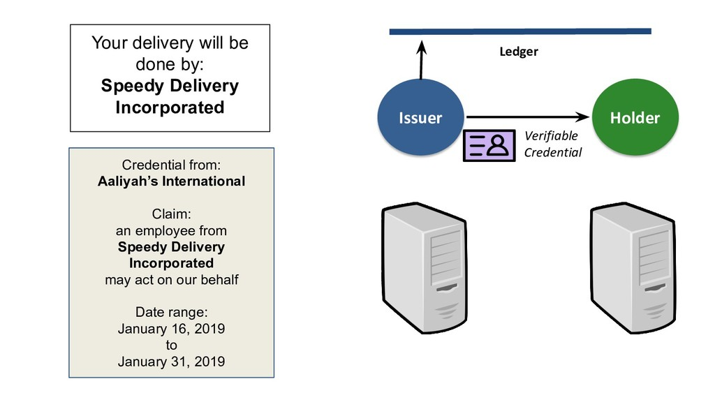 Your delivery will be done by: Speedy Delivery ...