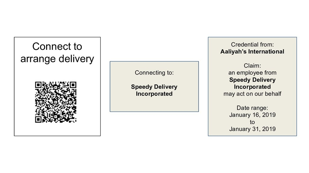 Connecting to: Speedy Delivery Incorporated Con...