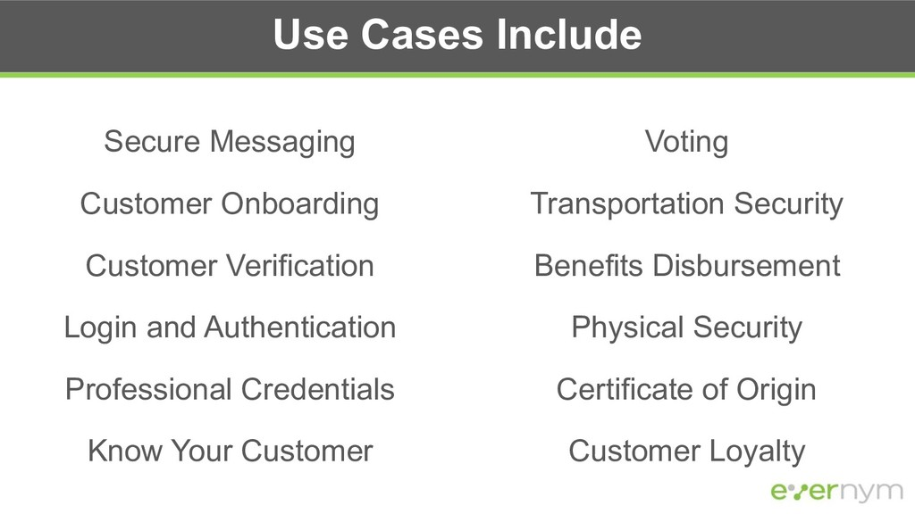 Use Cases Include Secure Messaging Customer Onb...