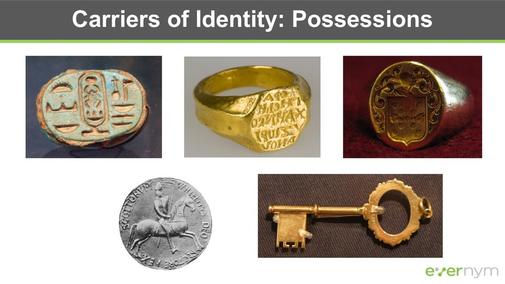 Carriers of Identity: Possessions