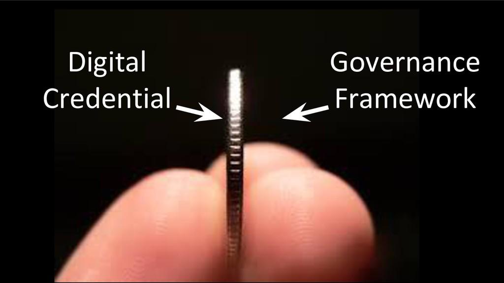 48 Digital Credential Governance Framework