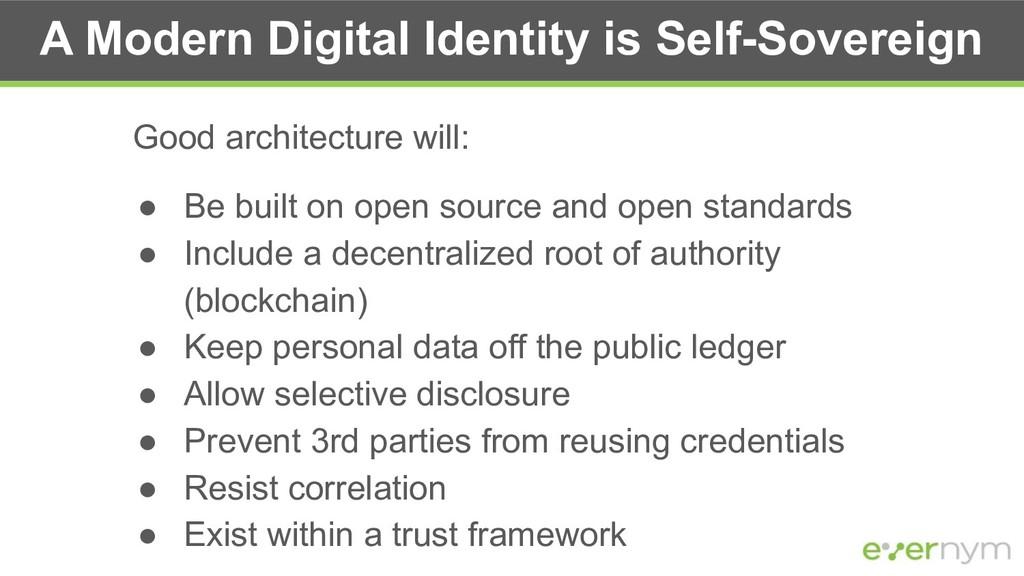 A Modern Digital Identity is Self-Sovereign Goo...