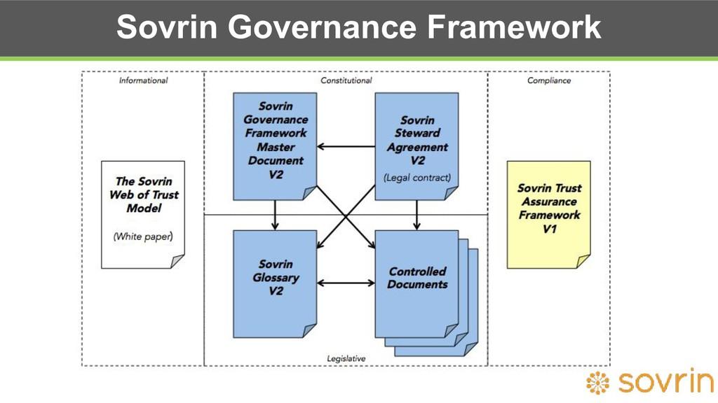 Sovrin Governance Framework