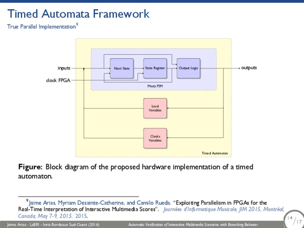 Timed Automata Framework True Parallel Implemen...