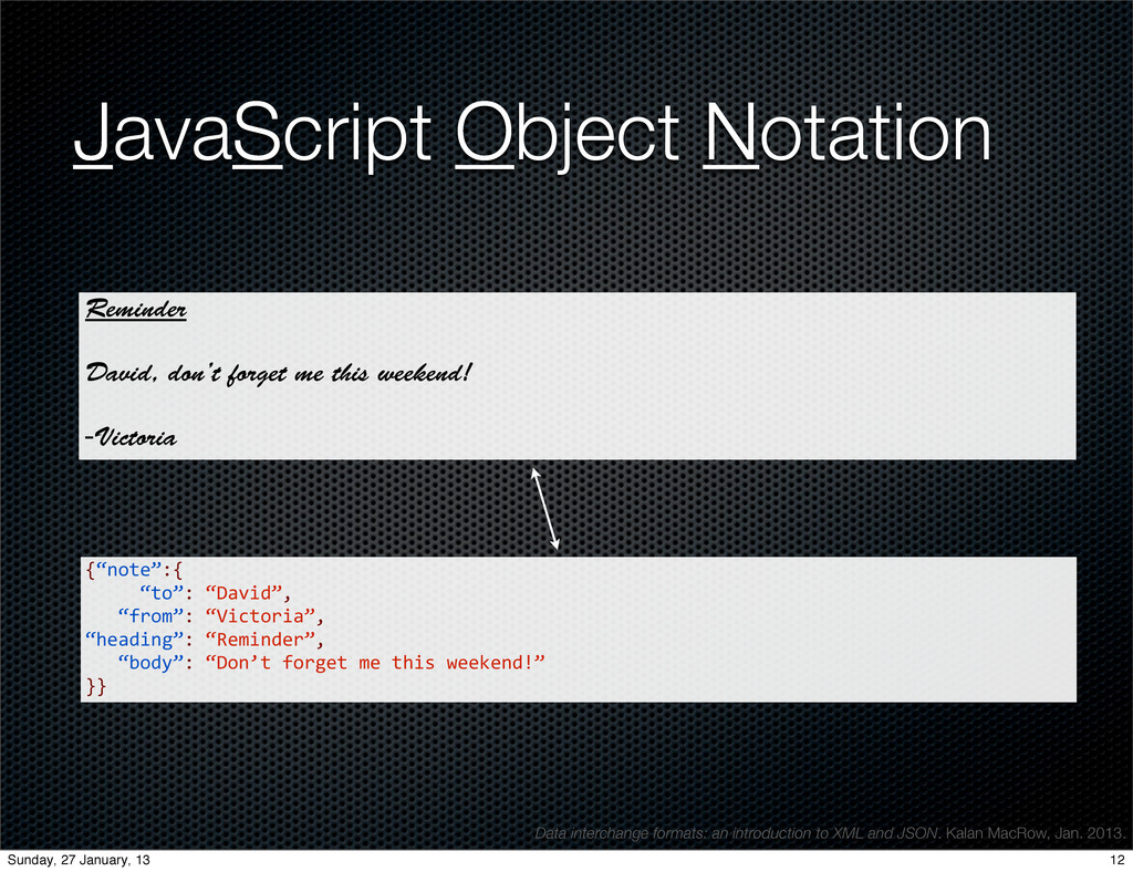 "JavaScript Object Notation {""note"":{ 	