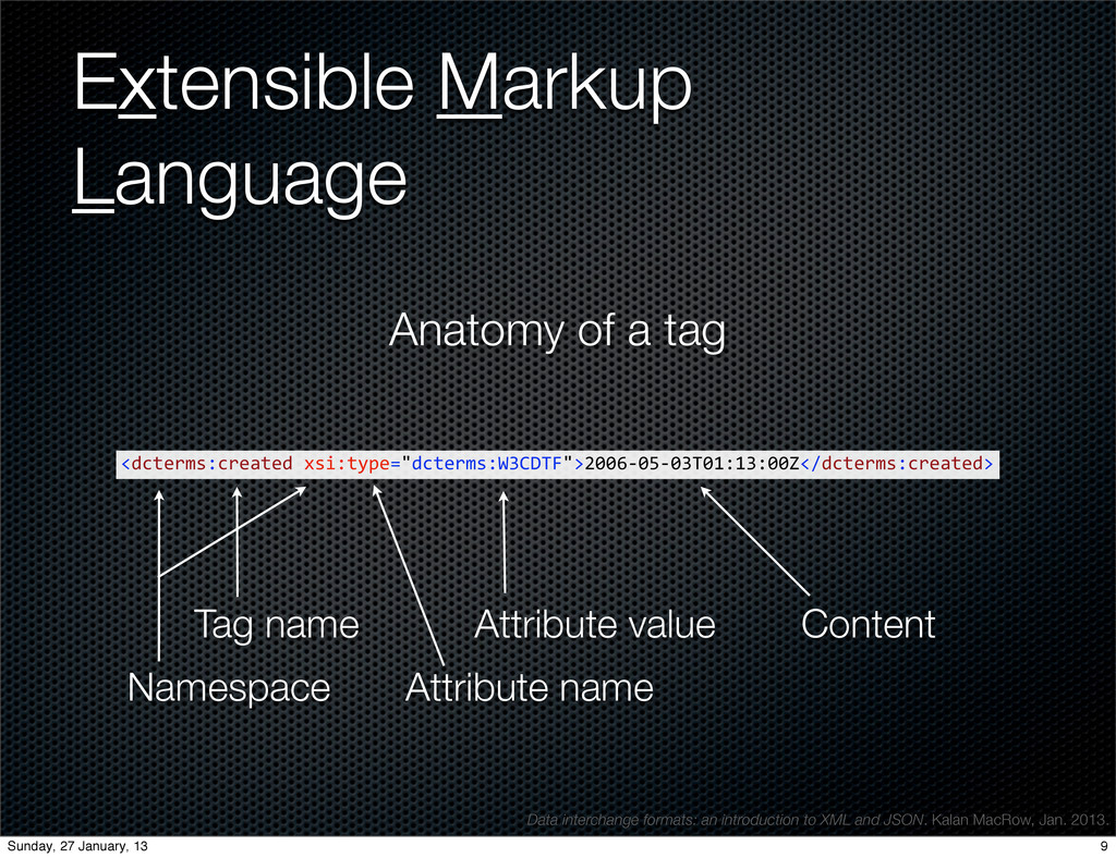Extensible Markup Language <dcterms:created	