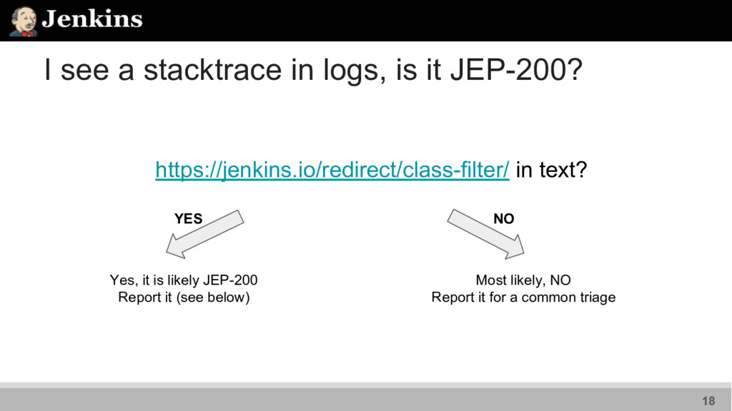 I see a stacktrace in logs, is it JEP-200? http...